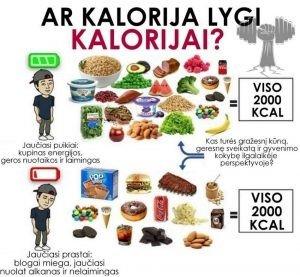 ar kalorija lygi kalorijai